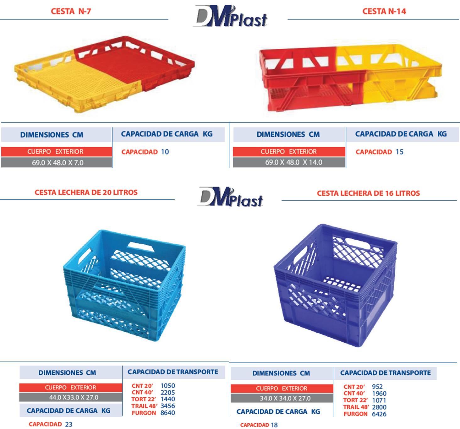 cajas de plastico y charolas para empaque de fruta y leche dm plast